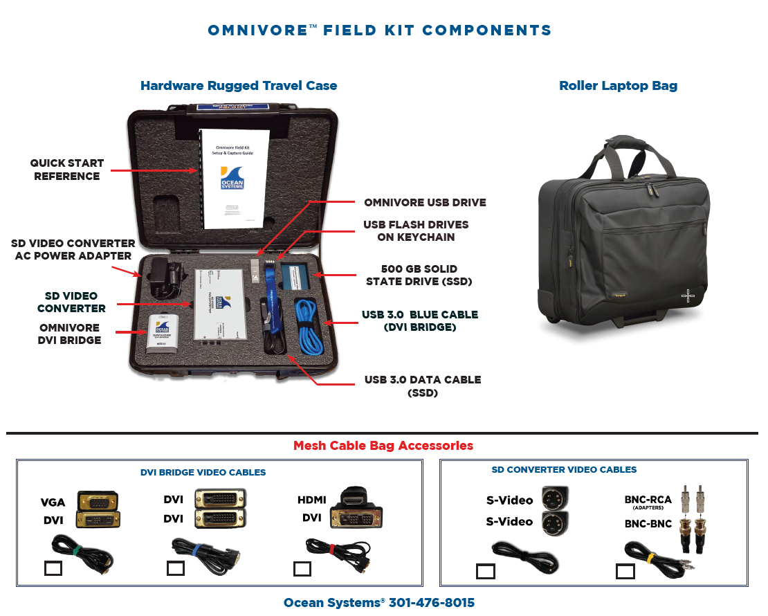 Forensic Video Recovery Field Kit Omnivore Ocean Systems